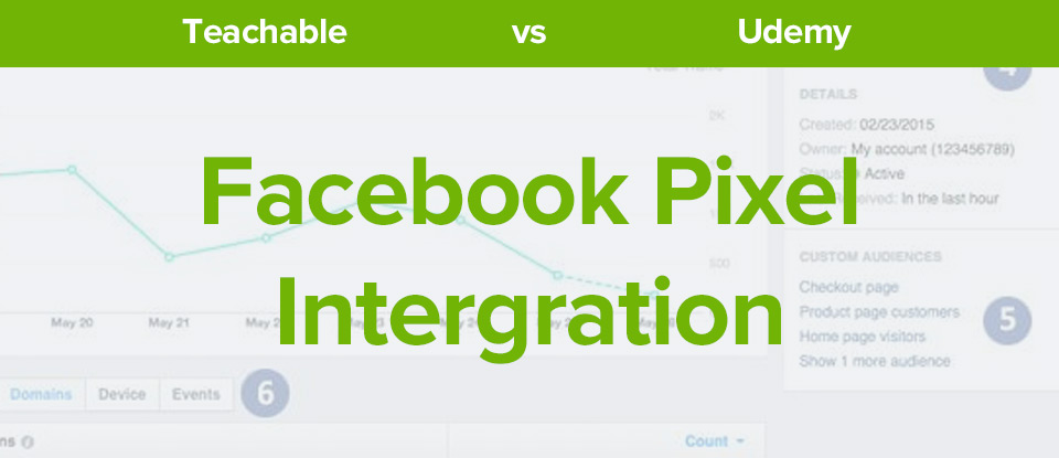 Teachable vs Udemy facebook pixel intergration banner
