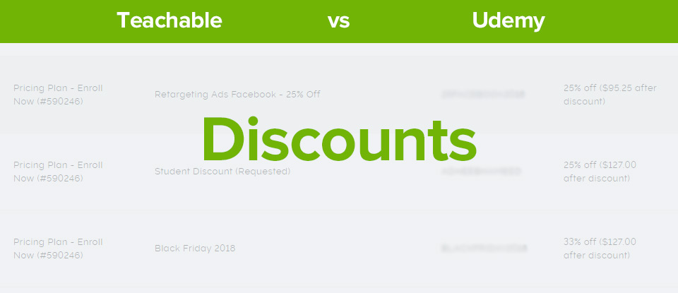 Teachable vs Udemy discounts banner