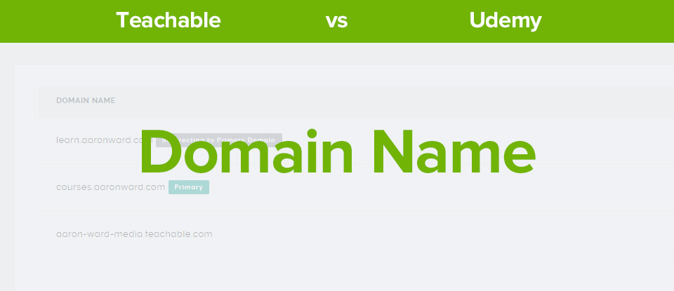 Teachable Vs Udemy Domain Name banner