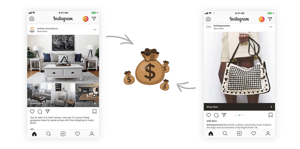 Instagram makes money from advertising
