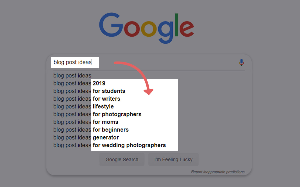 Use Google to auto fill ideas of common search terms you can blog about