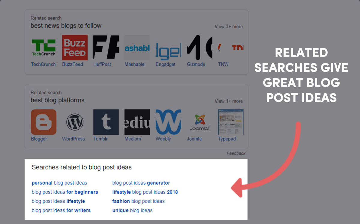 Use Google related searches at the bottom of the page to get blog post ideas