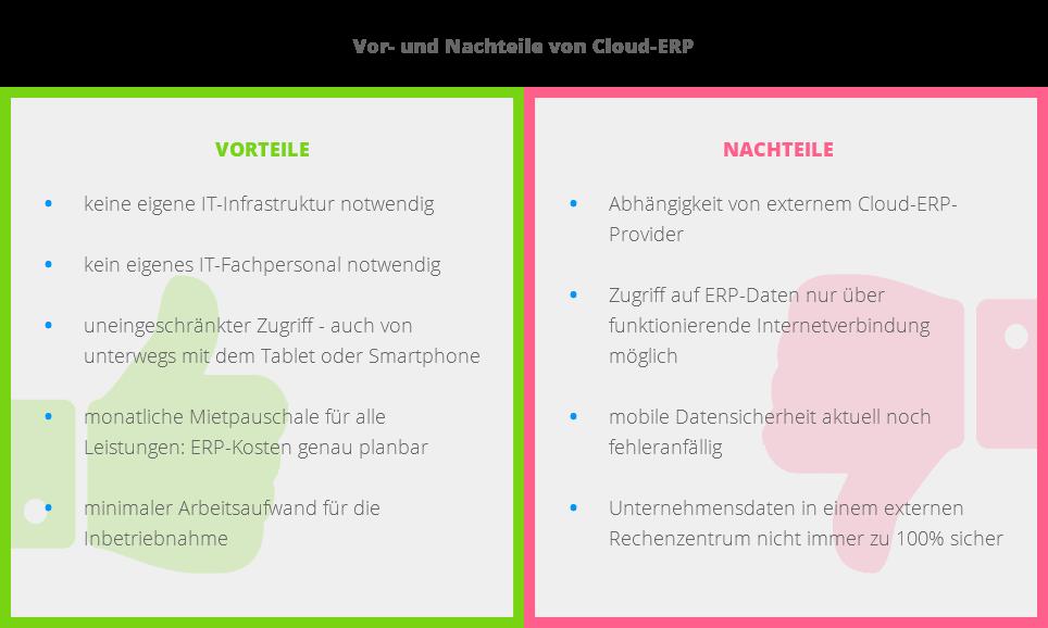Die Vor- und Nachteile von Cloud-ERP im Überblick