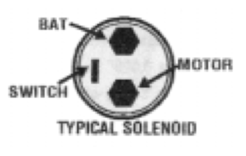 diagram of typical solenoid