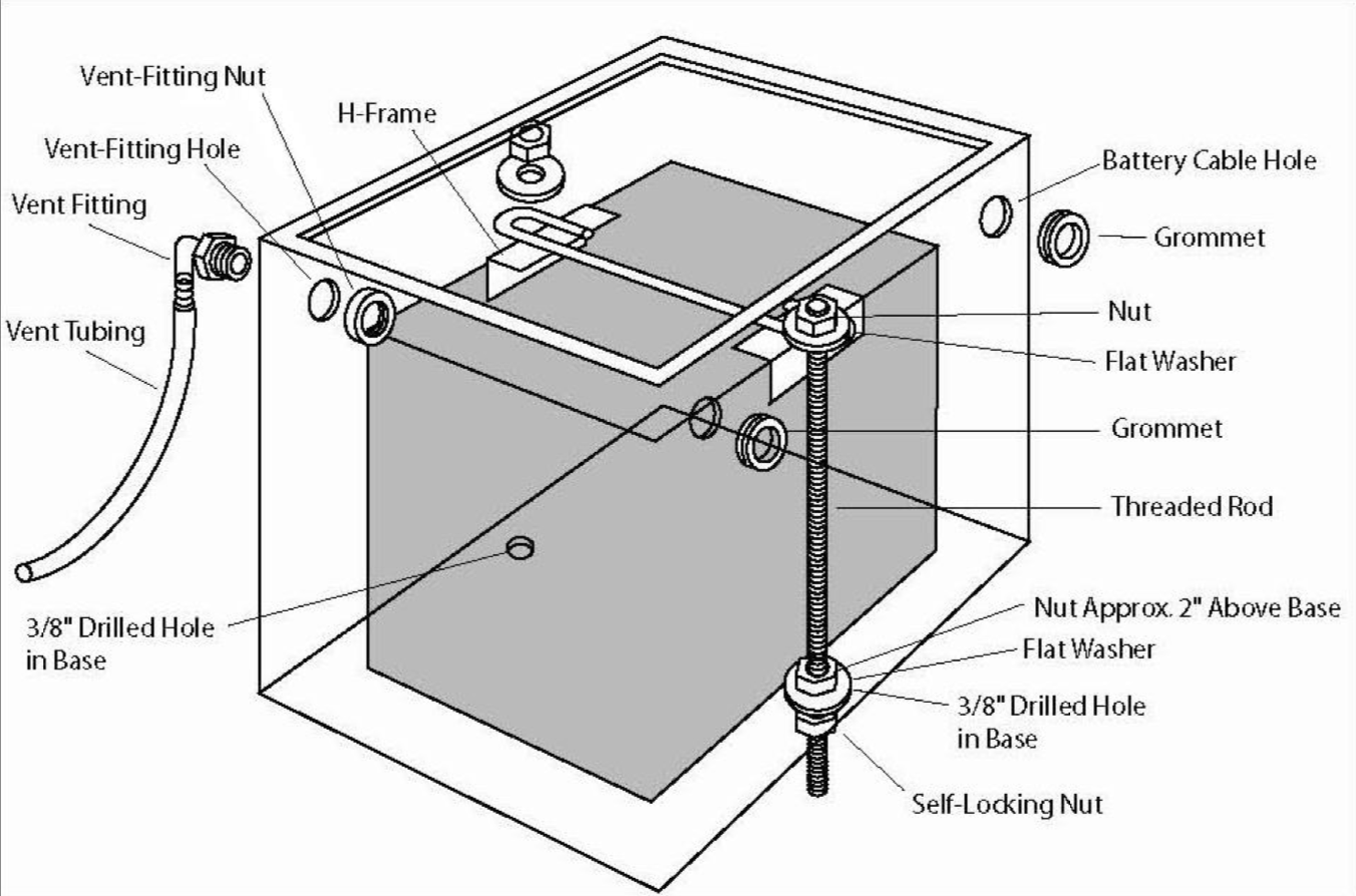 Diagram showing battery box installation