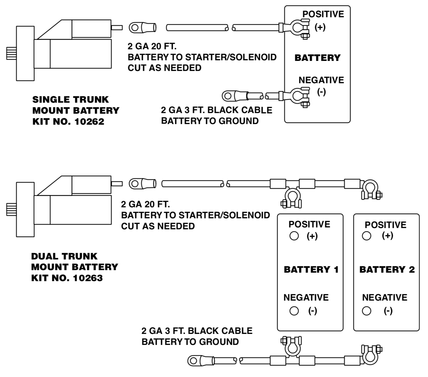 single and double truck mount diagrams