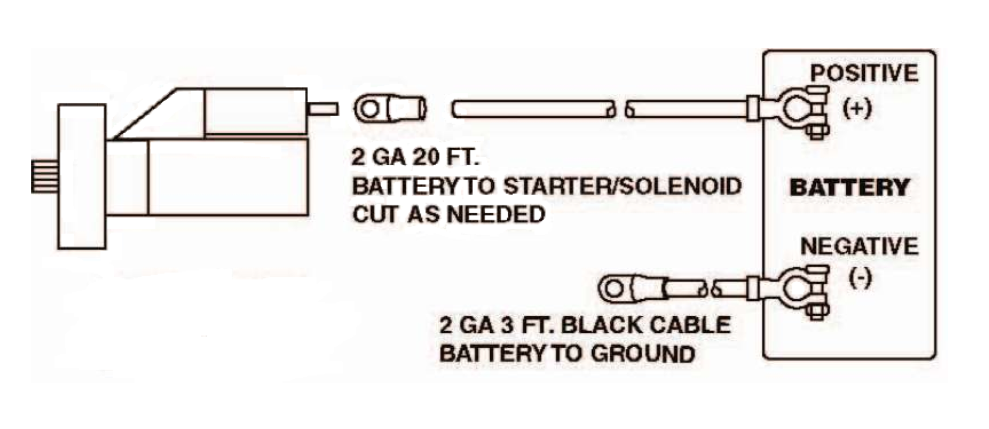diagram showing proper installation of a single trunk mount battery kit