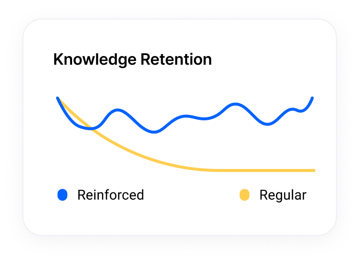 Knowledge Retention Chart