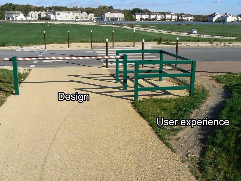 Desire Paths And Real World Ux