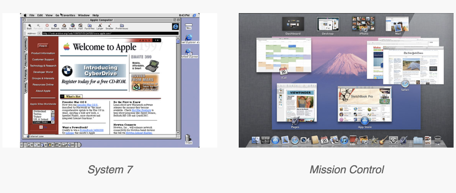 Why Do Designers Prefer Macs?
