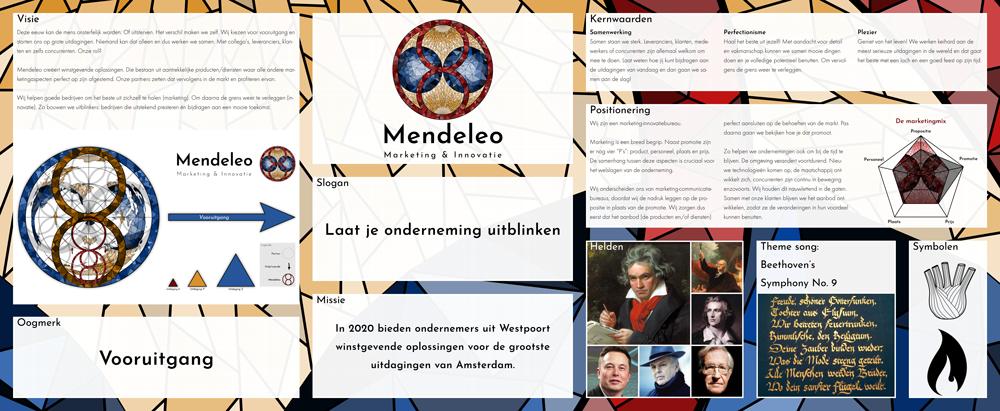 Brand sheet Mendeleo
