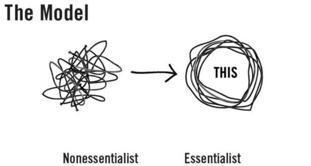 Explication du model Non Essentiel, Essentiel