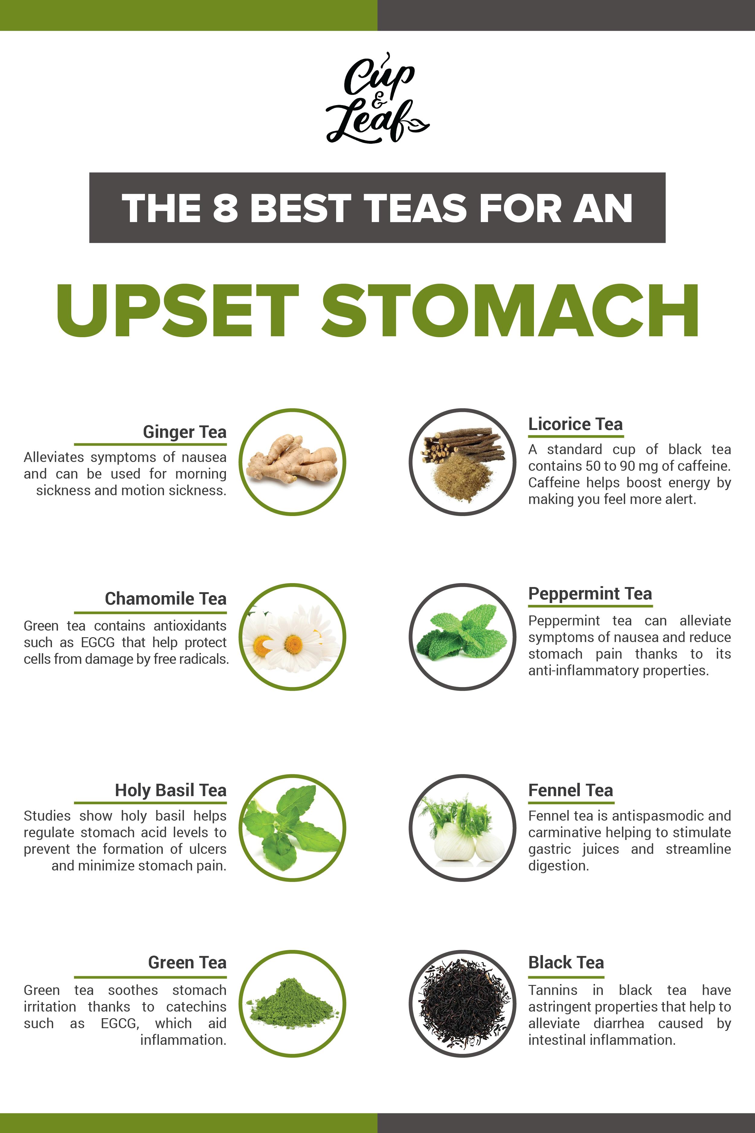 The 8 Best Teas For An Upset Stomach Cup Leaf