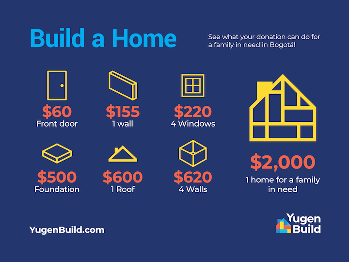 Yugen Build is creating 58 homes in Bogotá in partnership with TECHO   Remote Year