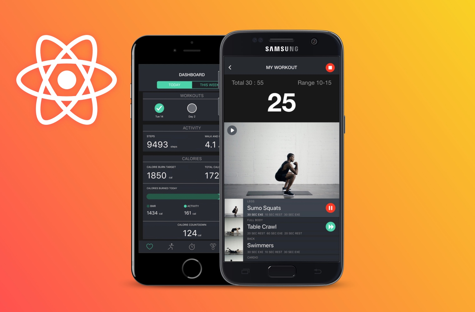 React Native is our platform of choice for cross-platform mobile app development. As demonstrated by FitVo, React Native give outstanding performance with a single code base.