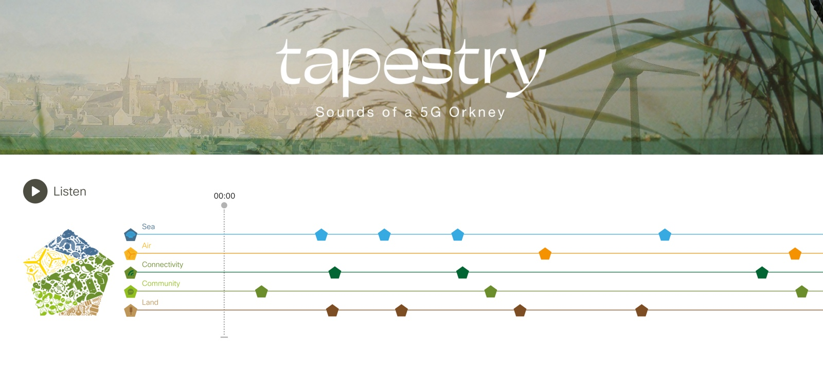 Tapestry: Sounds of a 5G Orkney is a website that showcases all that is great and good about Orkney, including the technological innovations that have been delivered by the 5G RuralFirst project.