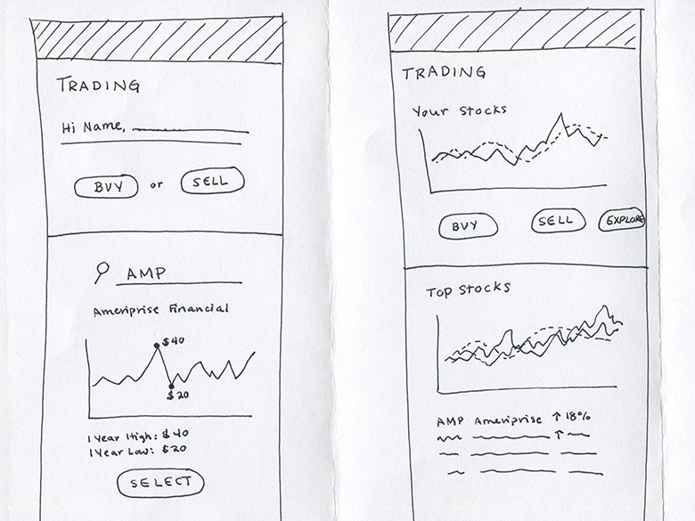 sketch of stock trading mobile app ideas