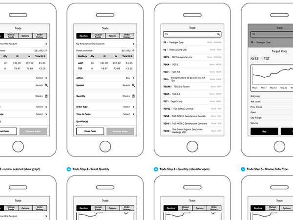 Wireframe of Ameriprise trading mobile app version 2