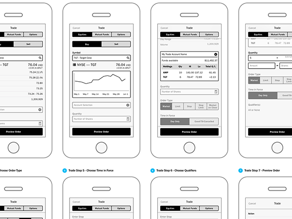 Wireframe of Ameriprise trading mobile app version 1