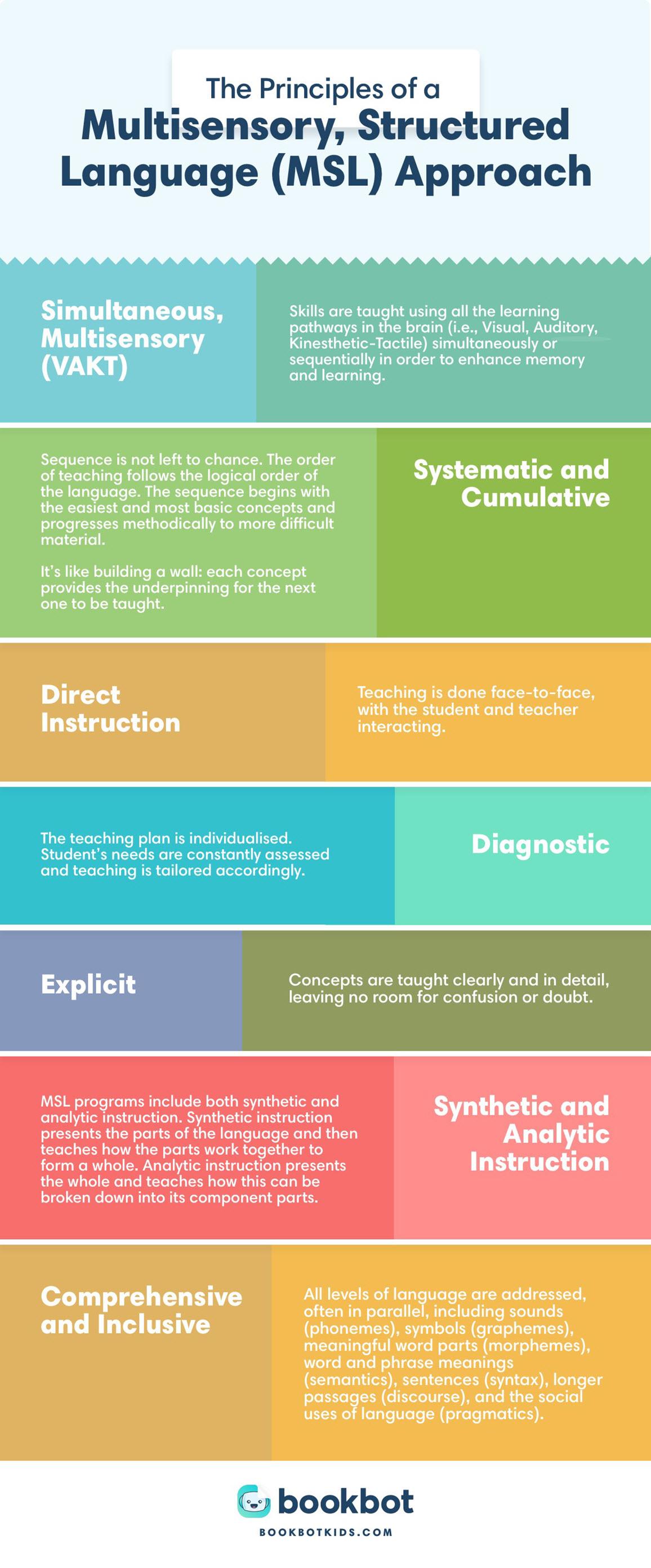 multisensory teaching approach