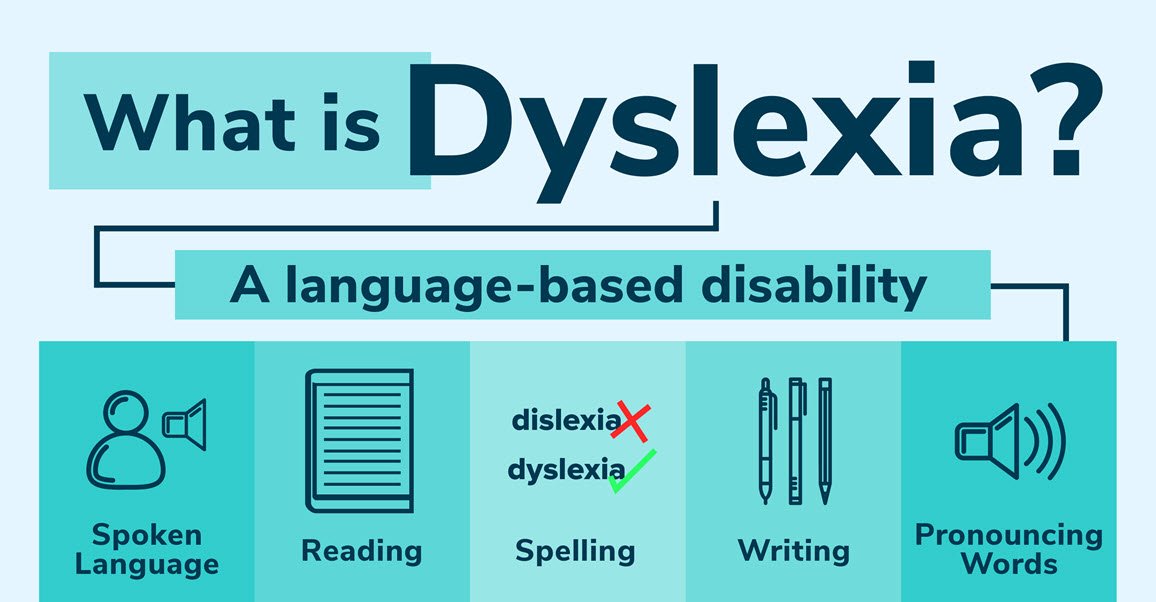 dyslexia definition
