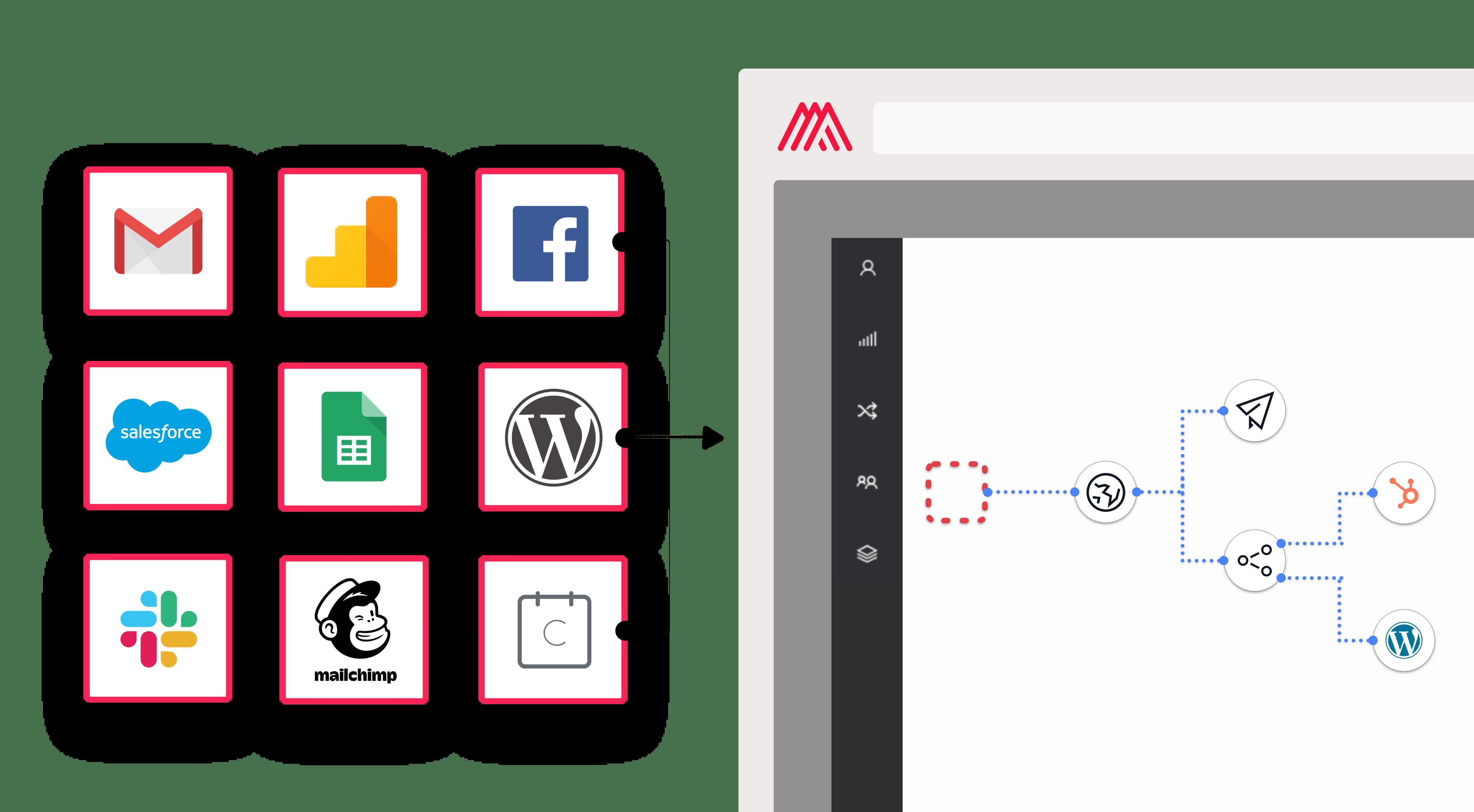 Workflow Automation | Appmixer