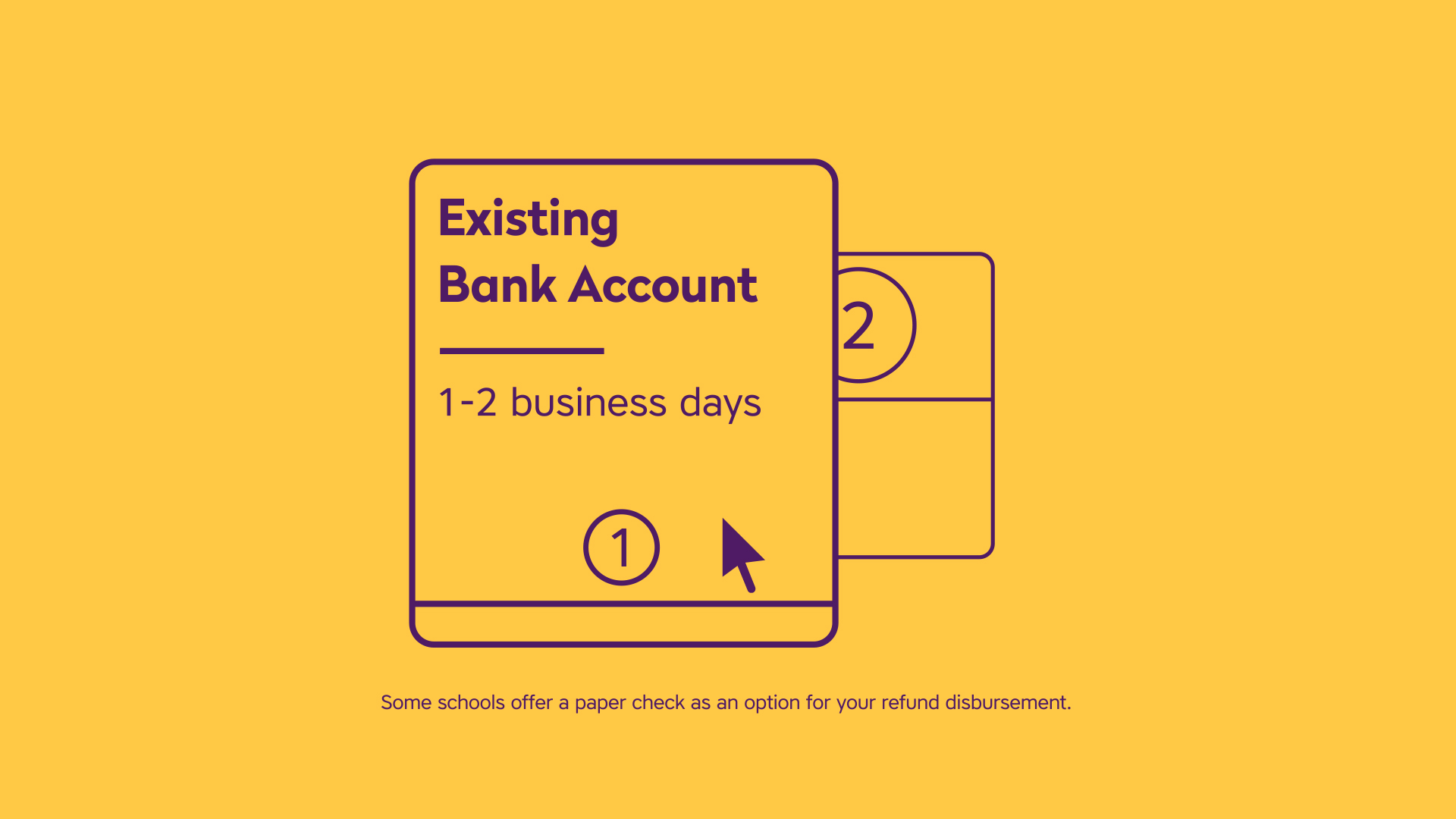 Screenshot of video, text that reads 'existing bank account: 1-2 business days'