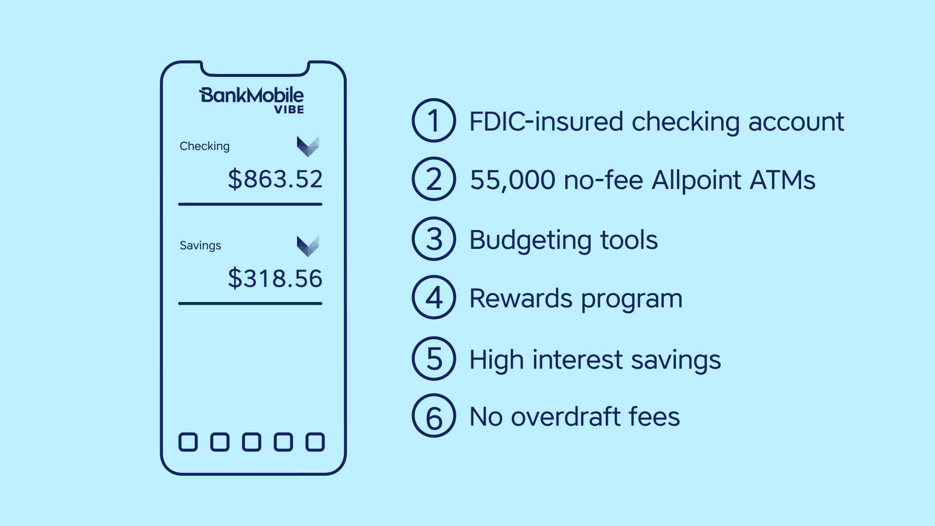 Screenshot of video listing benefits