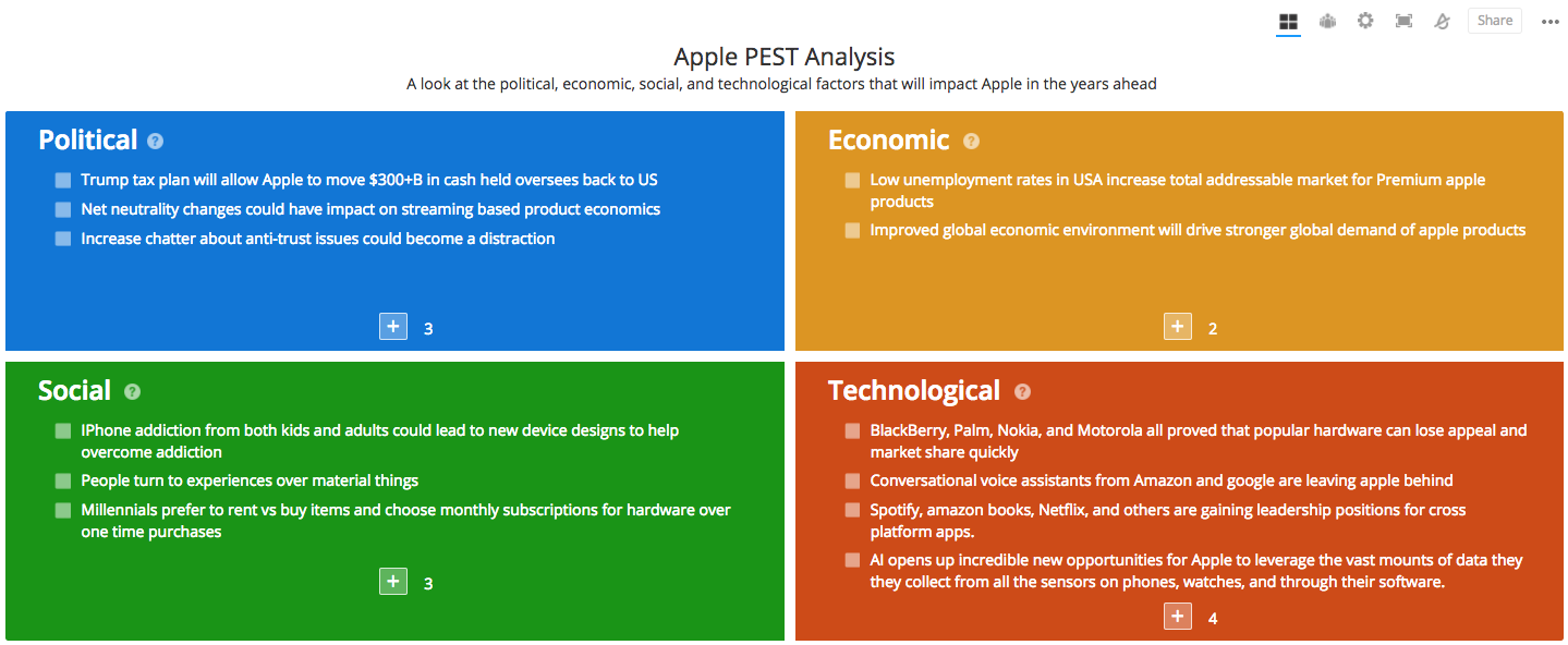 Apple Pest Analysis