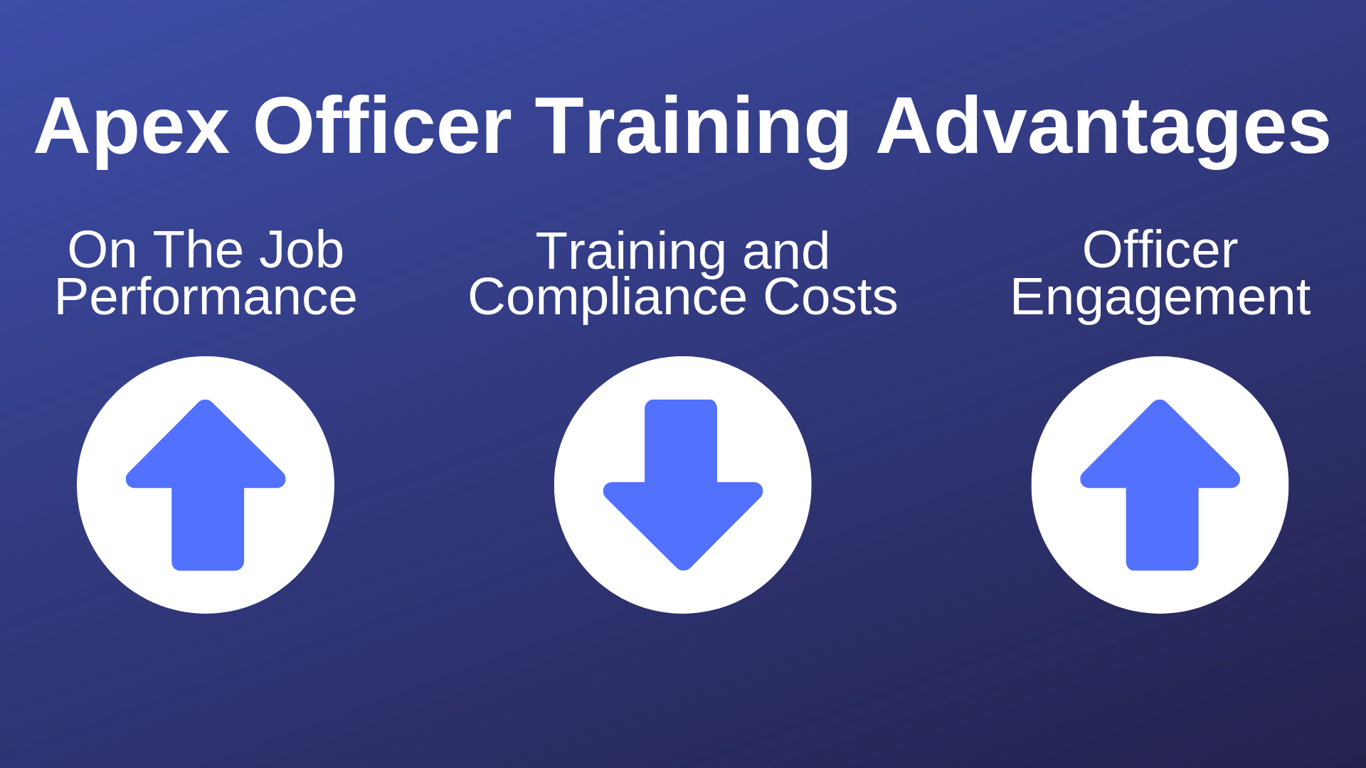 Apex Officer Training Advantages