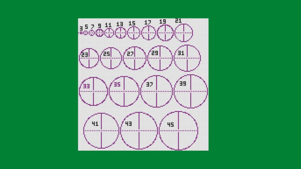 Minecraft Circle Chart Example
