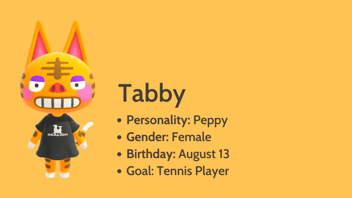 Tabby info card