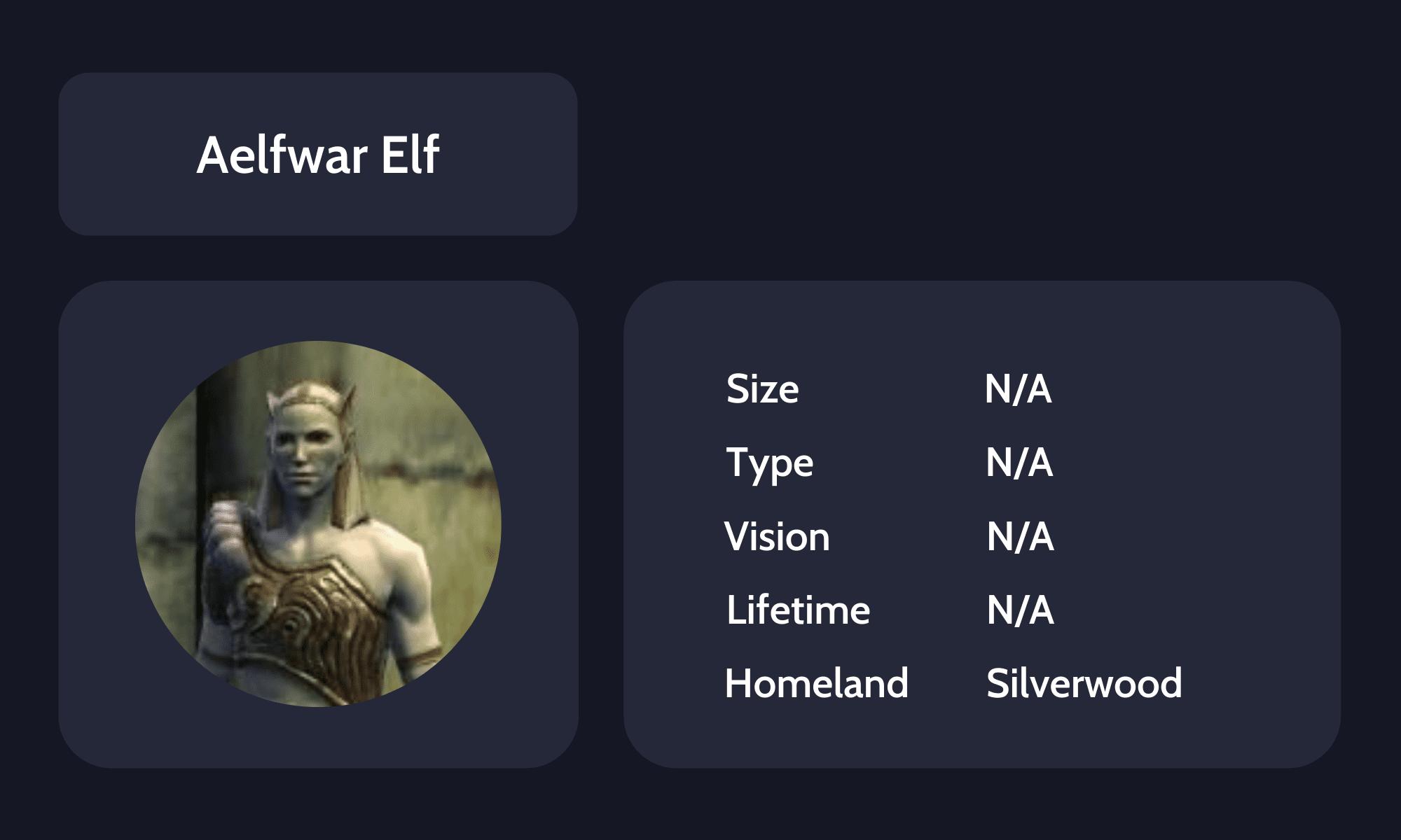 Aelfwar elf guide