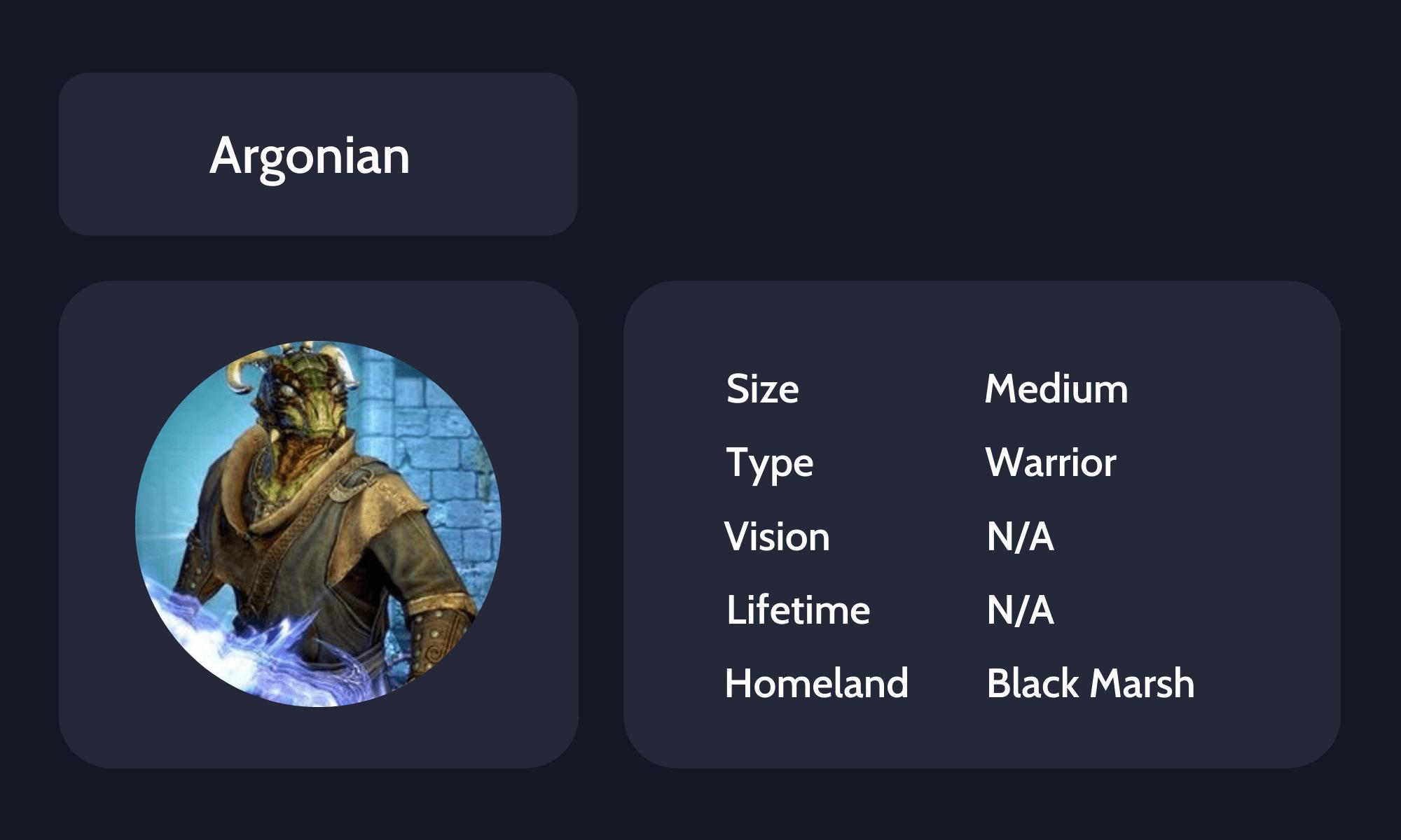 Argonian Guide