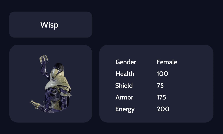 Wisp info card