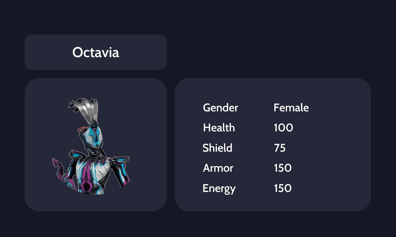 Octavia info card