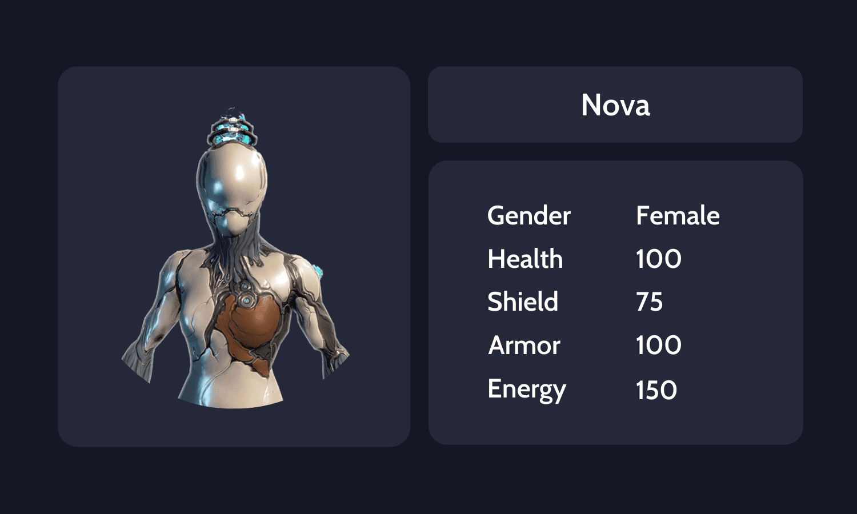 Nova info card