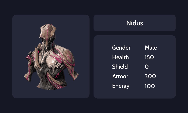 Nidus info card