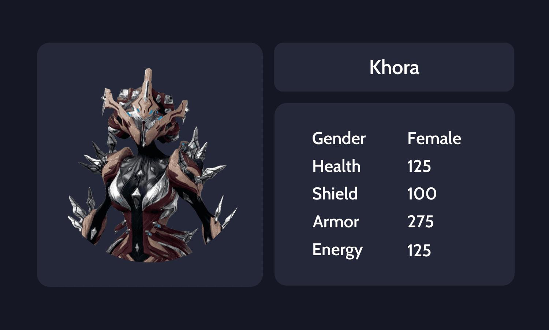 Khora info card