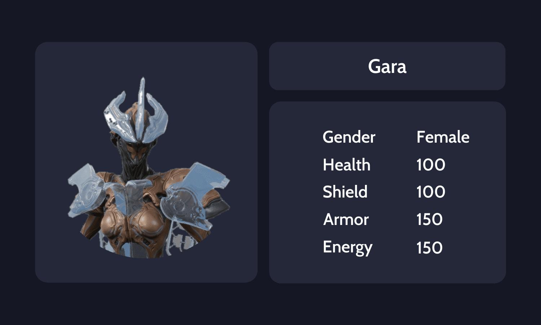Gara info card
