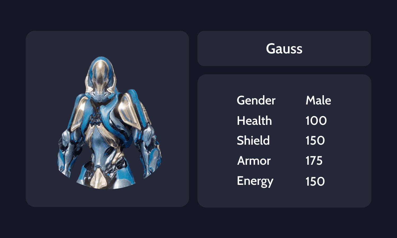 Gauss info card