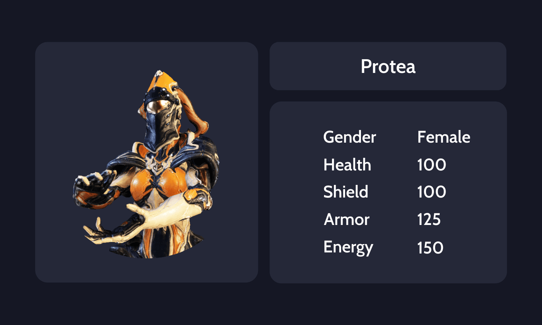 Protea info card