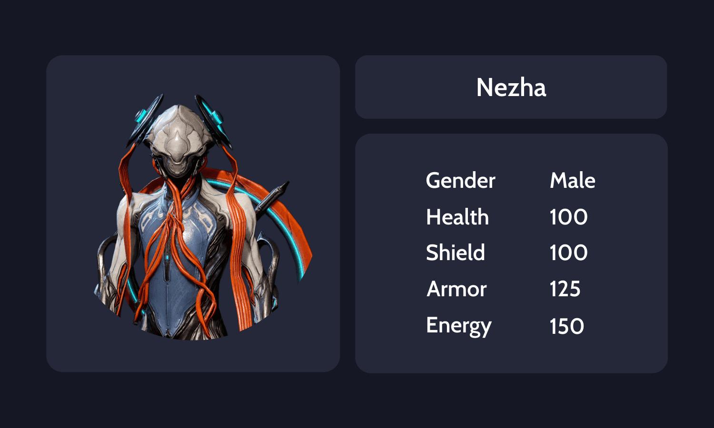 Nezha info