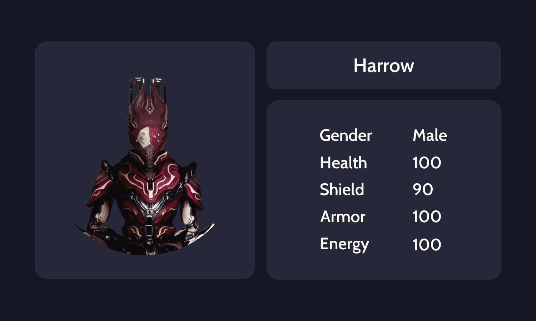 Harrow info card