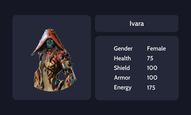 Ivara info card