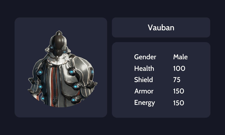 Vauban Info Card