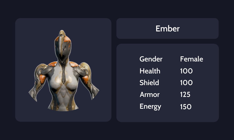 Ember info card