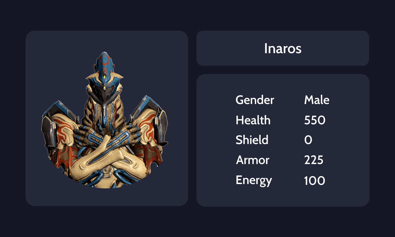 Inaros info card