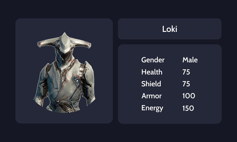 Loki Info Card