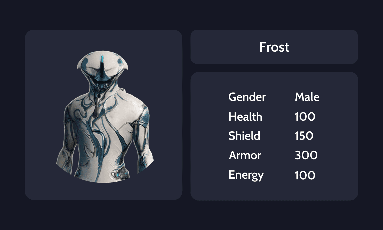 Frost Info Card